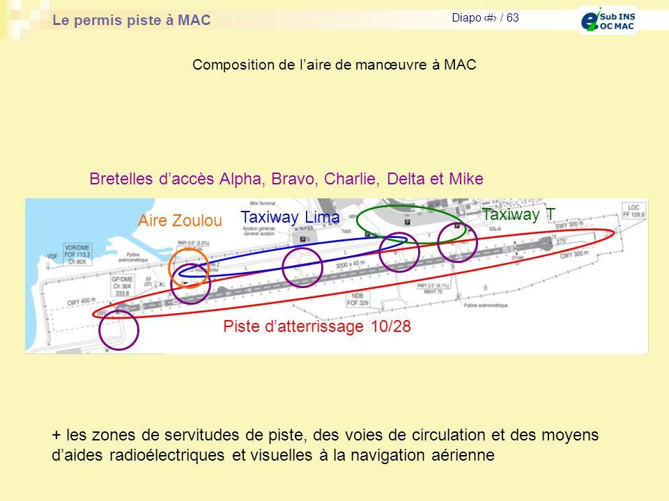 Le permis piste à MAC Diapo # / 63 Composition de laire de manœuvre à MAC Piste datterrissage 10/28 Taxiway Lima Taxiway T Bretelles daccès Alpha, Bra