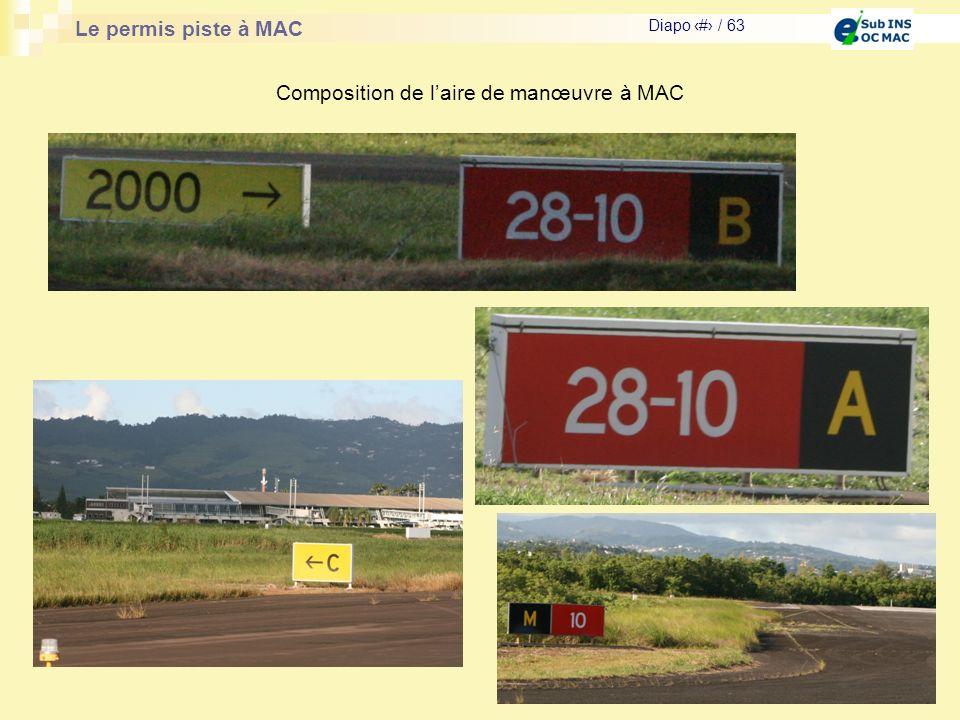 Le permis piste à MAC Diapo # / 63 Composition de laire de manœuvre à MAC