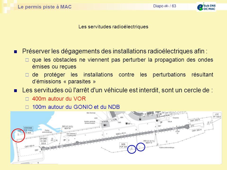 Le permis piste à MAC Diapo # / 63 Préserver les dégagements des installations radioélectriques afin : que les obstacles ne viennent pas perturber la