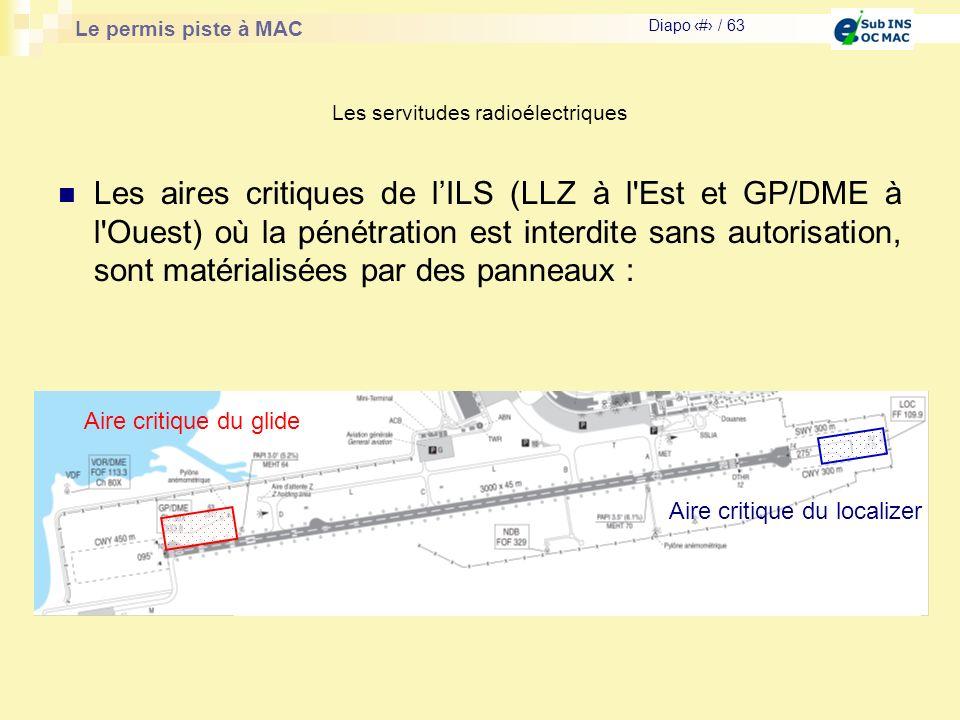 Le permis piste à MAC Diapo # / 63 Les aires critiques de lILS (LLZ à l'Est et GP/DME à l'Ouest) où la pénétration est interdite sans autorisation, so