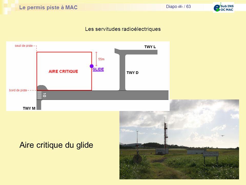 Le permis piste à MAC Diapo # / 63 Les servitudes radioélectriques Aire critique du glide