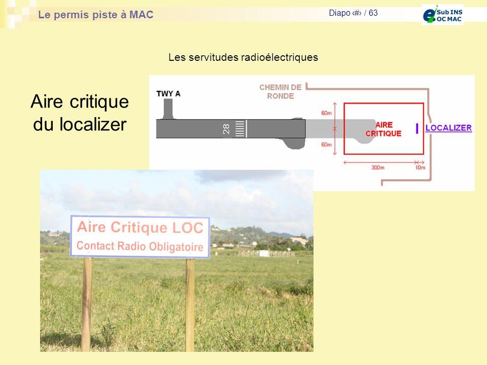Le permis piste à MAC Diapo # / 63 Les servitudes radioélectriques Aire critique du localizer