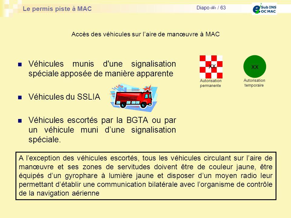 Le permis piste à MAC Diapo # / 63 Accès des véhicules sur laire de manœuvre à MAC Véhicules munis d'une signalisation spéciale apposée de manière app