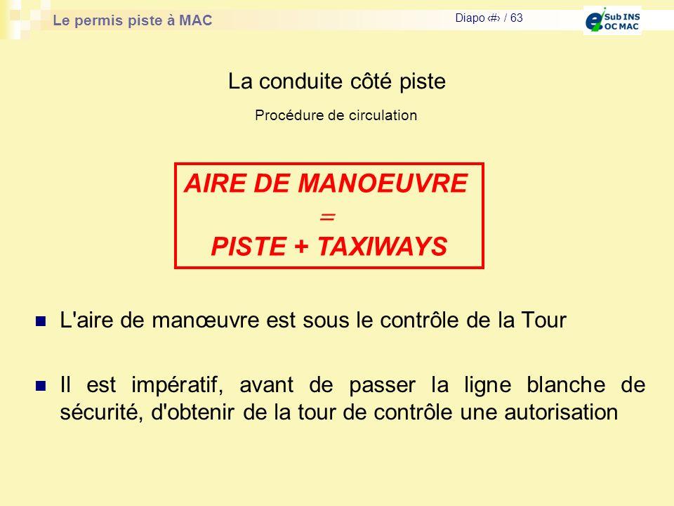 Le permis piste à MAC Diapo # / 63 La conduite côté piste Procédure de circulation L'aire de manœuvre est sous le contrôle de la Tour Il est impératif