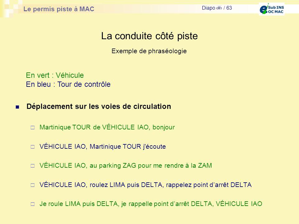 Le permis piste à MAC Diapo # / 63 La conduite côté piste Déplacement sur les voies de circulation Martinique TOUR de VÉHICULE IAO, bonjour VÉHICULE I