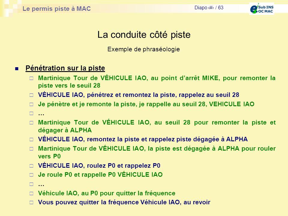 Le permis piste à MAC Diapo # / 63 La conduite côté piste Pénétration sur la piste Martinique Tour de VÉHICULE IAO, au point darrêt MIKE, pour remonte