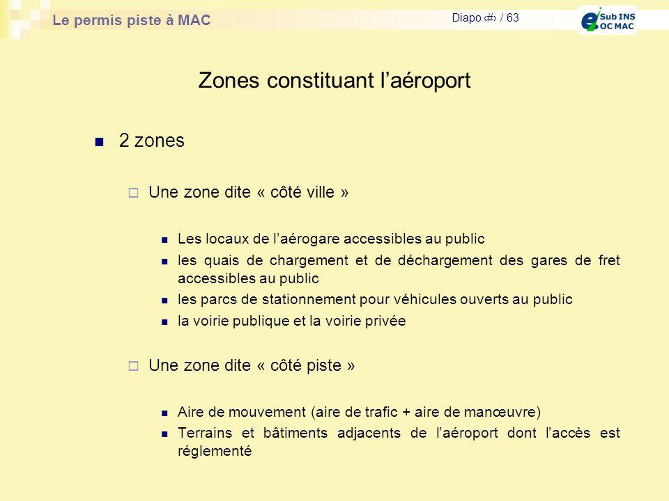 Le permis piste à MAC Diapo # / 63 Zones constituant laéroport 2 zones Une zone dite « côté ville » Les locaux de laérogare accessibles au public les