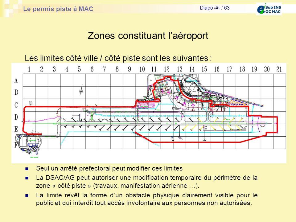 Le permis piste à MAC Diapo # / 63 Zones constituant laéroport Les limites côté ville / côté piste sont les suivantes : Seul un arrêté préfectoral peu