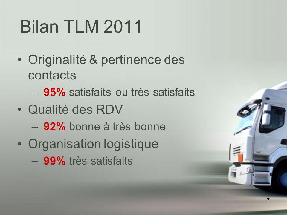 7 Originalité & pertinence des contacts – 95% satisfaits ou très satisfaits Qualité des RDV – 92% bonne à très bonne Organisation logistique – 99% très satisfaits Bilan TLM 2011