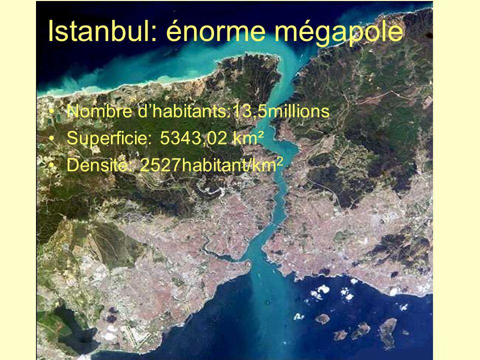 Istanbul: énorme mégapole Nombre dhabitants:13,5millions Superficie: 5343,02 km² Densité: 2527habitant/km 2