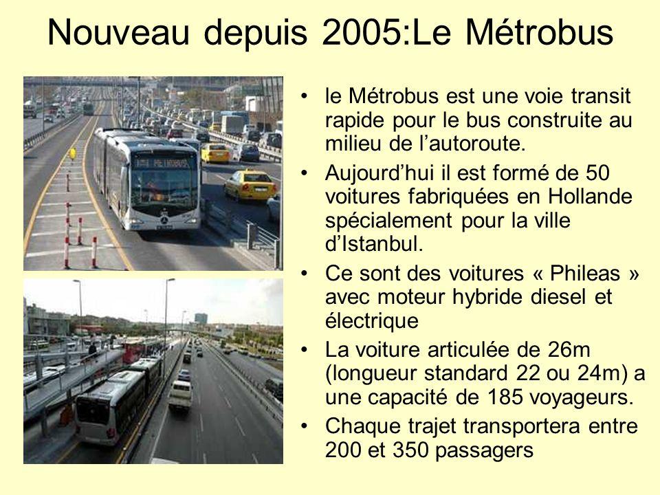 Nouveau depuis 2005:Le Métrobus le Métrobus est une voie transit rapide pour le bus construite au milieu de lautoroute. Aujourdhui il est formé de 50