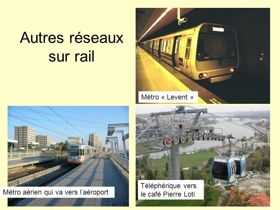 Autres réseaux sur rail Métro « Levent » Métro aérien qui va vers laéroport Téléphérique vers le café Pierre Loti