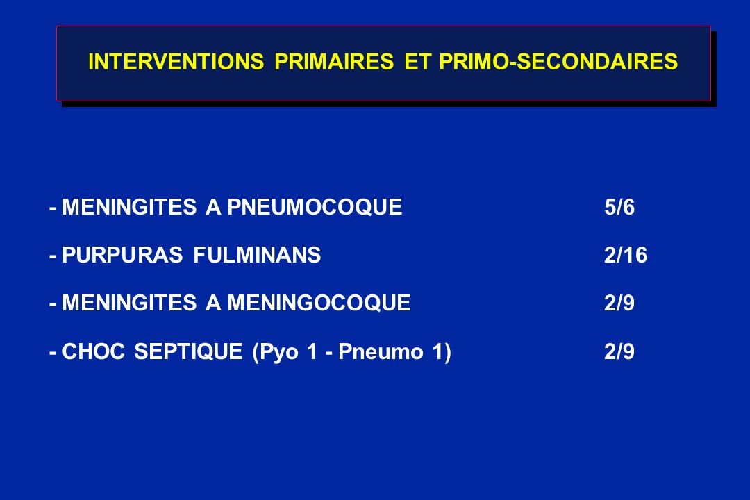 INTERVENTIONS PRIMAIRES ET PRIMO-SECONDAIRES - MENINGITES A PNEUMOCOQUE5/6 - PURPURAS FULMINANS2/16 - MENINGITES A MENINGOCOQUE2/9 - CHOC SEPTIQUE (Py