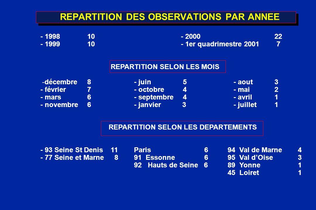 REPARTITION DES OBSERVATIONS PAR ANNEE - 199810- 200022 - 199910- 1er quadrimestre 2001 7 REPARTITION SELON LES MOIS -décembre8- juin 5 - aout3 - févr