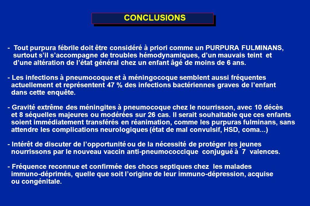 CONCLUSIONS - Tout purpura fébrile doit être considéré à priori comme un PURPURA FULMINANS, surtout sil saccompagne de troubles hémodynamiques, dun ma