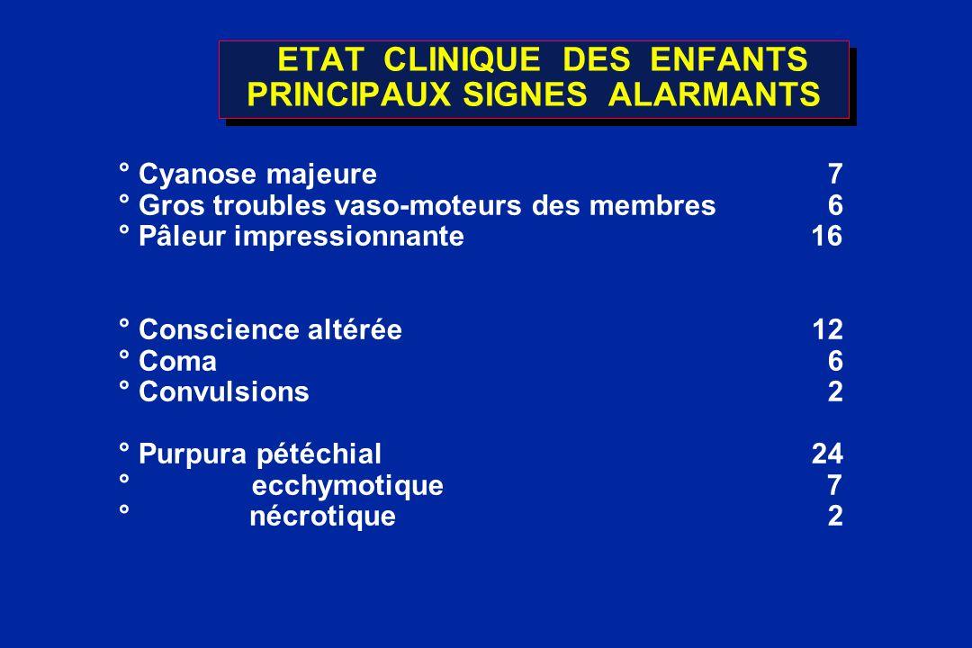 - ENFANTS PORTEURS DE SÉQUELLES 12 - 21 % ° 8 MENINGITES - pneumocoqueTétraparésie sévère Epilepsie temporale Hydrocéphalie dérivée - pneumocoque :Dilatation biventriculaire hémisphérique Epilepsie - syndrome pyramidal du MS Dt - pneumocoque :Hémiparésie gauche, hypotonie axiale HSD frontal bilatéral - pneumocoque:Rhombencéphalite (lésions du TC ++) Hémiplégie gauche Troubles dysautonomiques - pneumocoque:Hémiparésie gauche - salmonelle Hedelberg :HSD drainé Hypertonie des 2 membres inférieurs - strepto B :Ischémie fronto-pariétale gauche (AVC) TABLEAU 5 TRANSPORTS SECONDAIRES