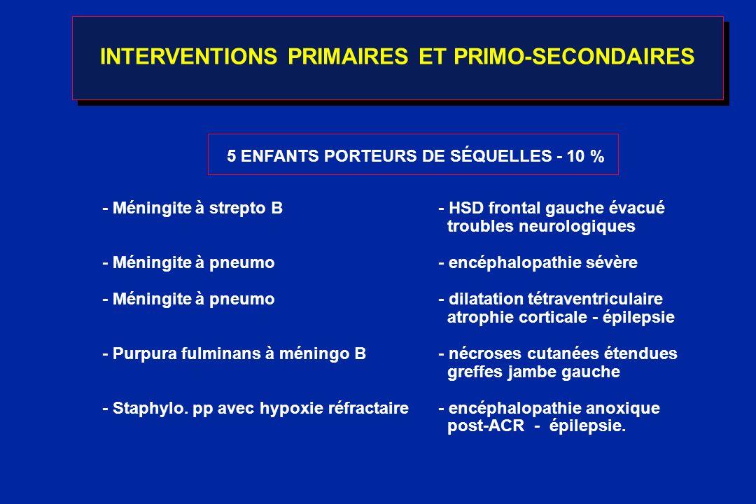 EVOLUTION DES 106 INFECTIONS BACTERIENNES GRAVES - FAVORABLE SANS SEQUELLES6965 % - DECES2019 % ° méningites à pneumocoque10 ° méningites à méningocoque 3 ° purpura fulminans 2 ° chocs septiques 3 ° coqueluche maligne 1 ° SDRA sur drépanocytose 1