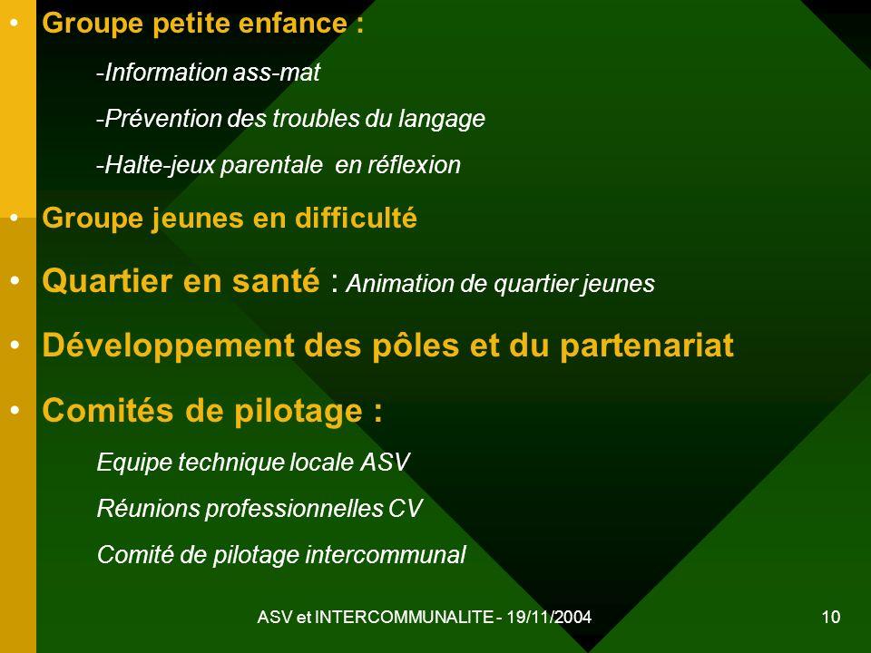 ASV et INTERCOMMUNALITE - 19/11/2004 10 Groupe petite enfance : -Information ass-mat -Prévention des troubles du langage -Halte-jeux parentale en réfl