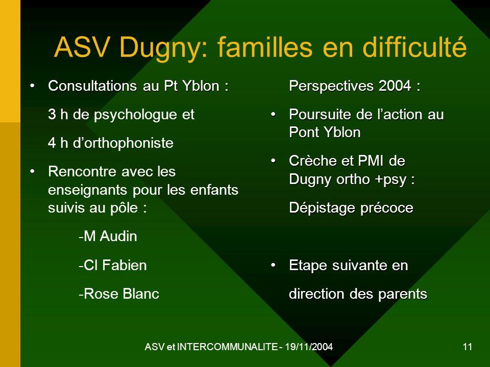 ASV et INTERCOMMUNALITE - 19/11/2004 11 ASV Dugny: familles en difficulté Consultations au Pt Yblon :Consultations au Pt Yblon : 3 h de psychologue et
