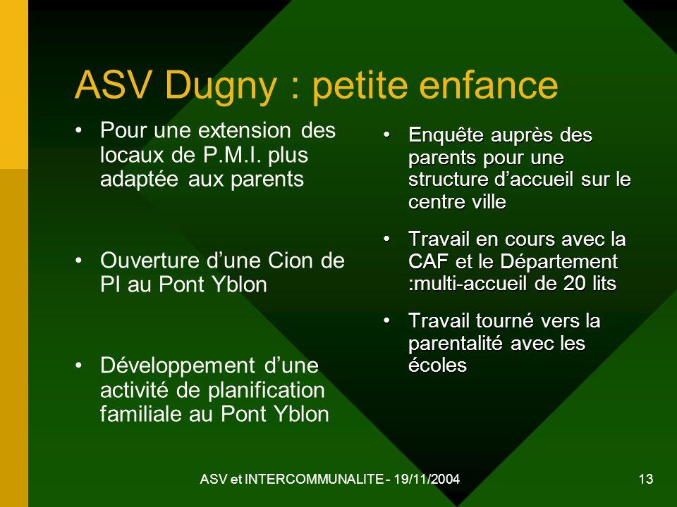 ASV et INTERCOMMUNALITE - 19/11/2004 13 ASV Dugny : petite enfance Pour une extension des locaux de P.M.I. plus adaptée aux parents Ouverture dune Cio