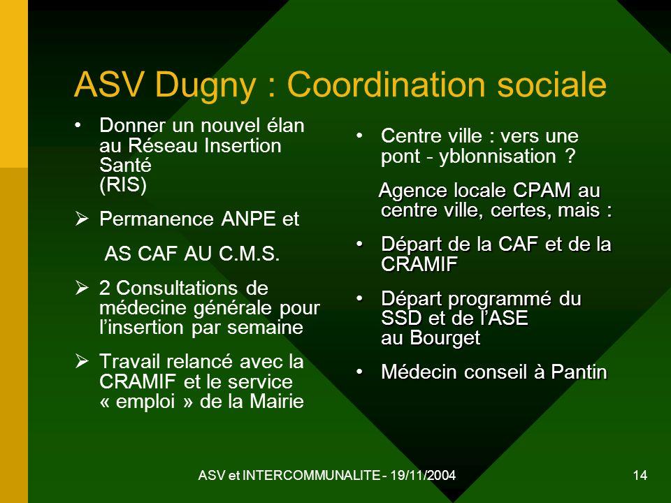 ASV et INTERCOMMUNALITE - 19/11/2004 14 ASV Dugny : Coordination sociale Donner un nouvel élan au Réseau Insertion Santé (RIS) Permanence ANPE et AS C