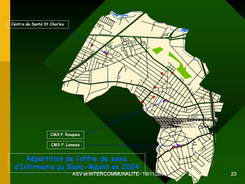 ASV et INTERCOMMUNALITE - 19/11/2004 23 Répartition de loffre de soins dInfirmerie au Blanc-Mesnil en 2004 CMS P. Rouques Centre de Santé St Charles C