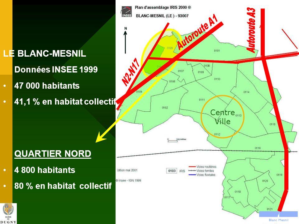 LE BLANC-MESNIL Données INSEE 1999 47 000 habitants 41,1 % en habitat collectif QUARTIER NORD 4 800 habitants 80 % en habitat collectif Centre Ville