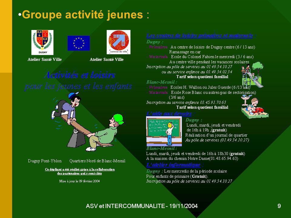 ASV et INTERCOMMUNALITE - 19/11/2004 20 Répartition de loffre de soins de Dermatologie au Blanc-Mesnil en 2004 CMS P.