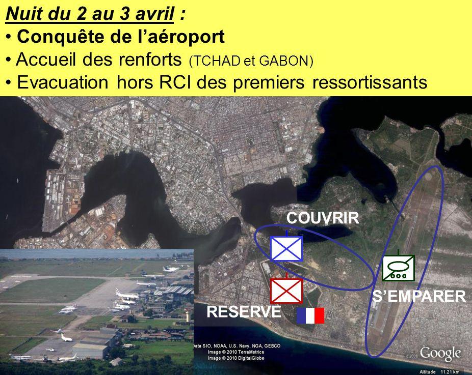 BATAILLON L ICORNEMANDAT XXV 9 COUVRIR SEMPARER RESERVE Nuit du 2 au 3 avril : Conquête de laéroport Accueil des renforts (TCHAD et GABON) Evacuation
