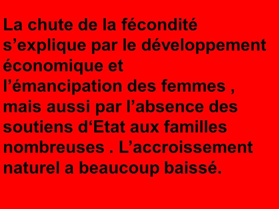 La chute de la fécondité sexplique par le développement économique et lémancipation des femmes, mais aussi par labsence des soutiens dEtat aux familles nombreuses.