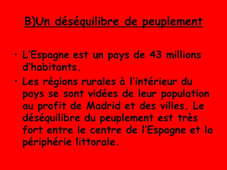 B)Un déséquilibre de peuplement LEspagne est un pays de 43 millions dhabitants.