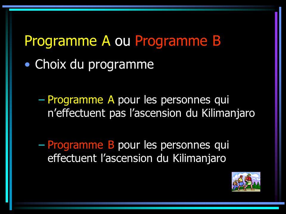 Programme A ou Programme B Choix du programme –Programme A pour les personnes qui neffectuent pas lascension du Kilimanjaro –Programme B pour les pers
