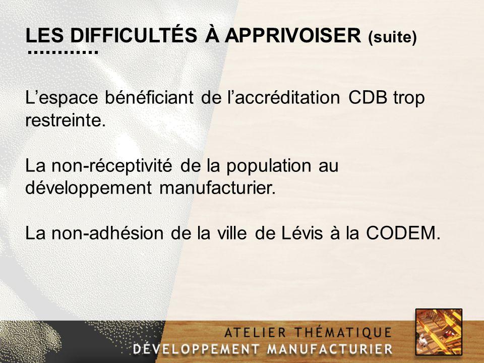 Lespace bénéficiant de laccréditation CDB trop restreinte. La non-réceptivité de la population au développement manufacturier. La non-adhésion de la v