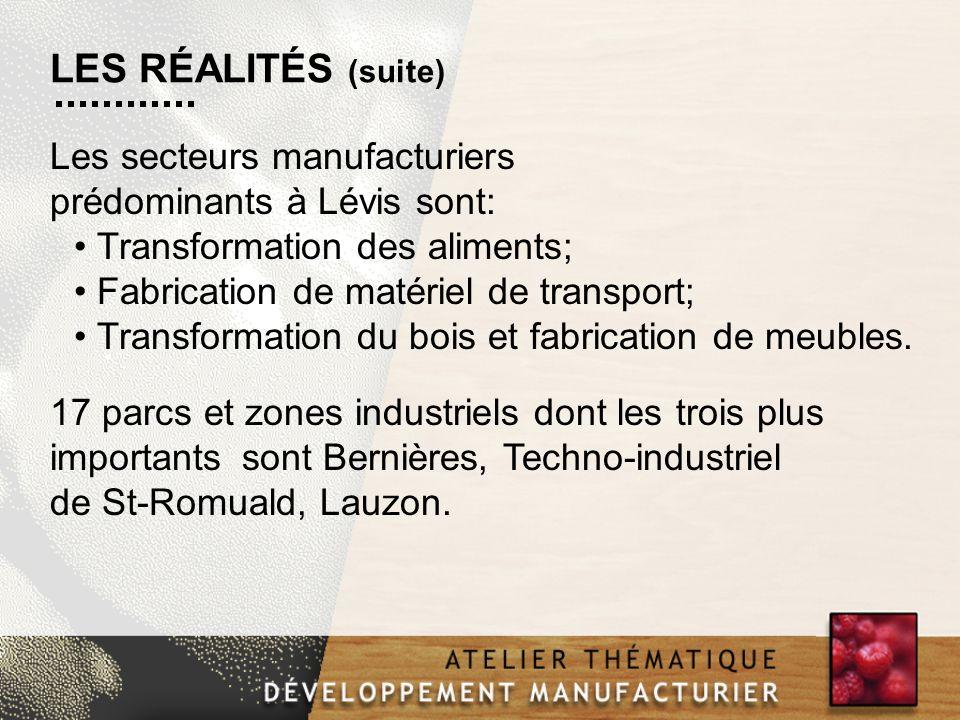 Les secteurs manufacturiers prédominants à Lévis sont: Transformation des aliments; Fabrication de matériel de transport; Transformation du bois et fabrication de meubles.