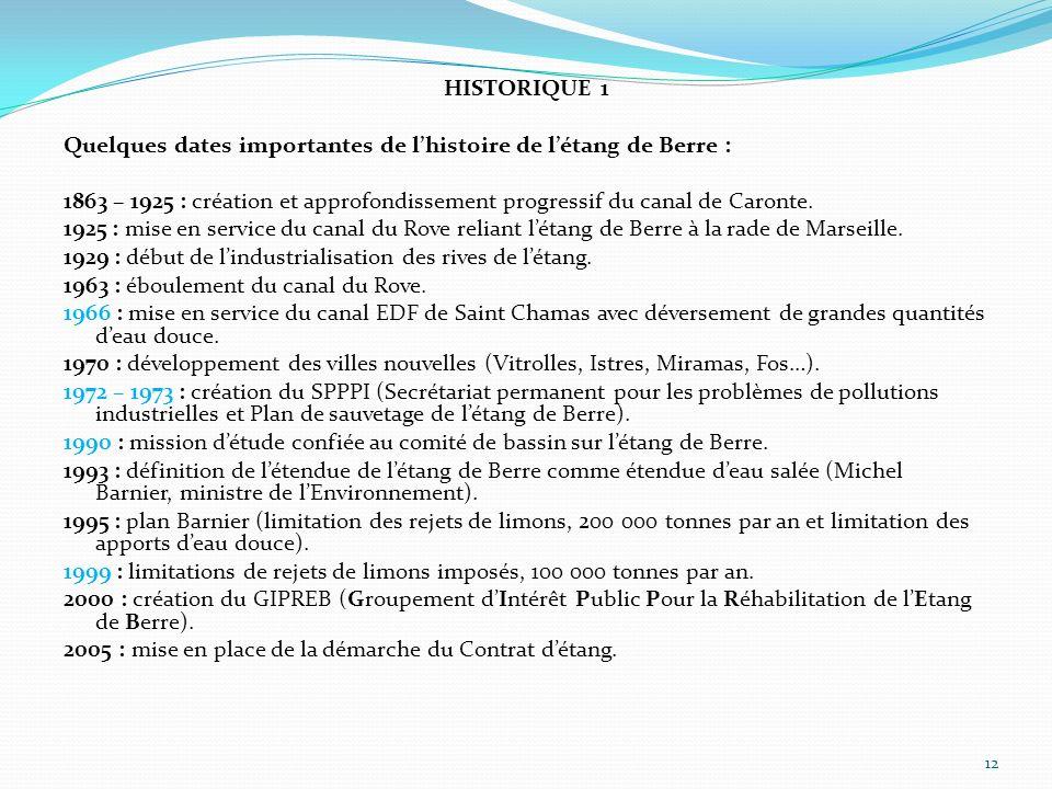 HISTORIQUE 1 Quelques dates importantes de lhistoire de létang de Berre : 1863 – 1925 : création et approfondissement progressif du canal de Caronte.