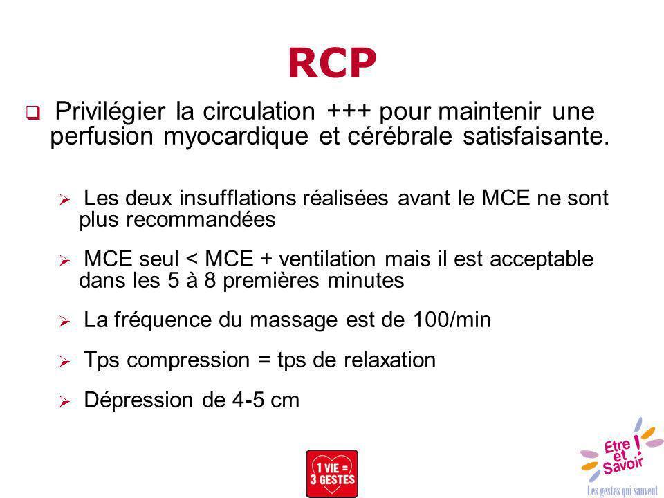 RCP Privilégier la circulation +++ pour maintenir une perfusion myocardique et cérébrale satisfaisante. Les deux insufflations réalisées avant le MCE