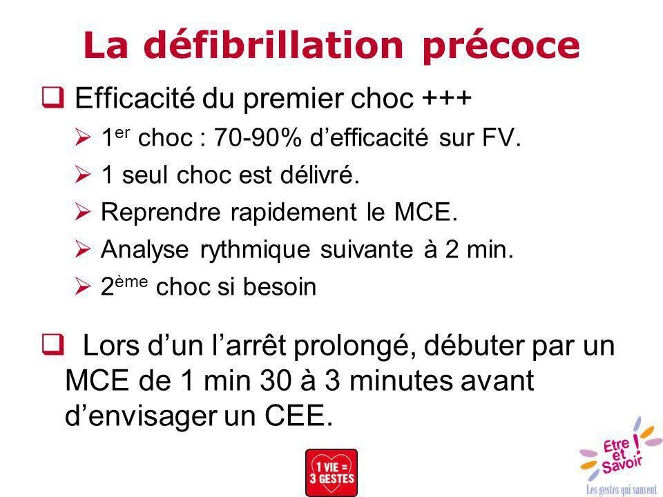 La défibrillation précoce Efficacité du premier choc +++ 1 er choc : 70-90% defficacité sur FV. 1 seul choc est délivré. Reprendre rapidement le MCE.