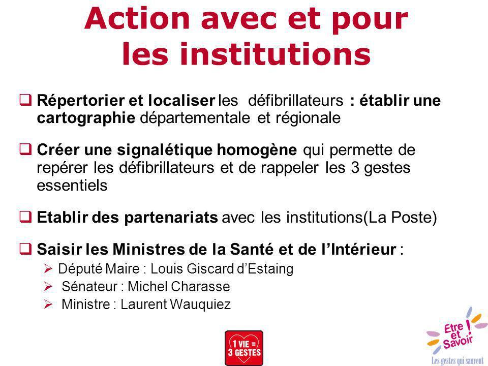 Action avec et pour les institutions Répertorier et localiser les défibrillateurs : établir une cartographie départementale et régionale Créer une sig