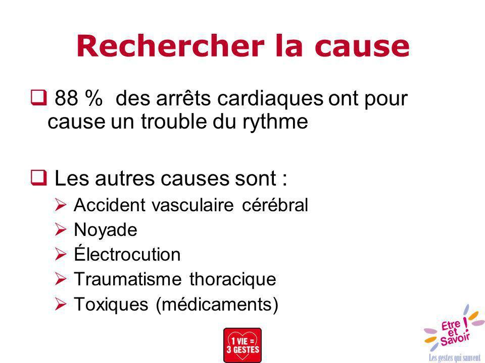 Rechercher la cause 88 % des arrêts cardiaques ont pour cause un trouble du rythme Les autres causes sont : Accident vasculaire cérébral Noyade Électr