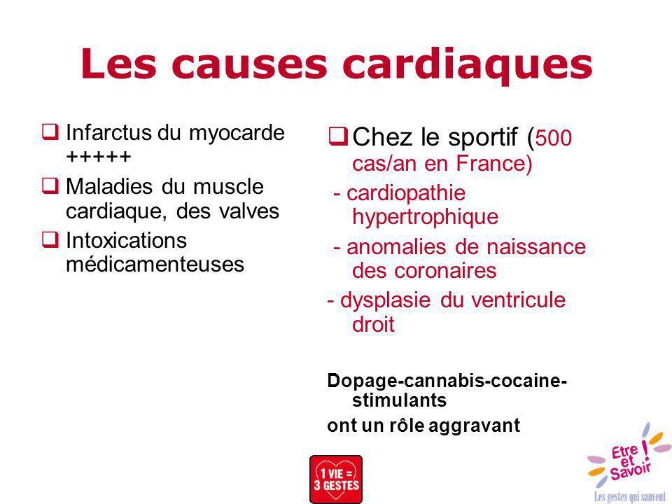 Les causes cardiaques Infarctus du myocarde +++++ Maladies du muscle cardiaque, des valves Intoxications médicamenteuses Chez le sportif ( 500 cas/an