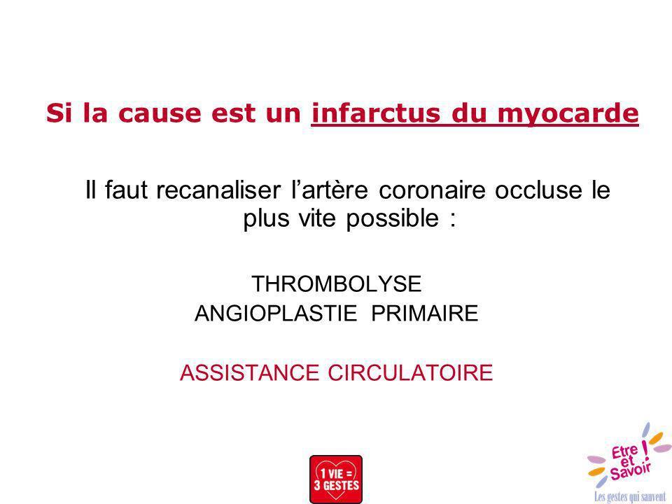 Si la cause est un infarctus du myocarde Il faut recanaliser lartère coronaire occluse le plus vite possible : THROMBOLYSE ANGIOPLASTIE PRIMAIRE ASSIS