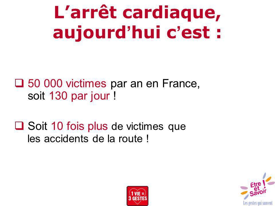 Larrêt cardiaque, aujourd hui c est : 50 000 victimes par an en France, soit 130 par jour ! Soit 10 fois plus de victimes que les accidents de la rout
