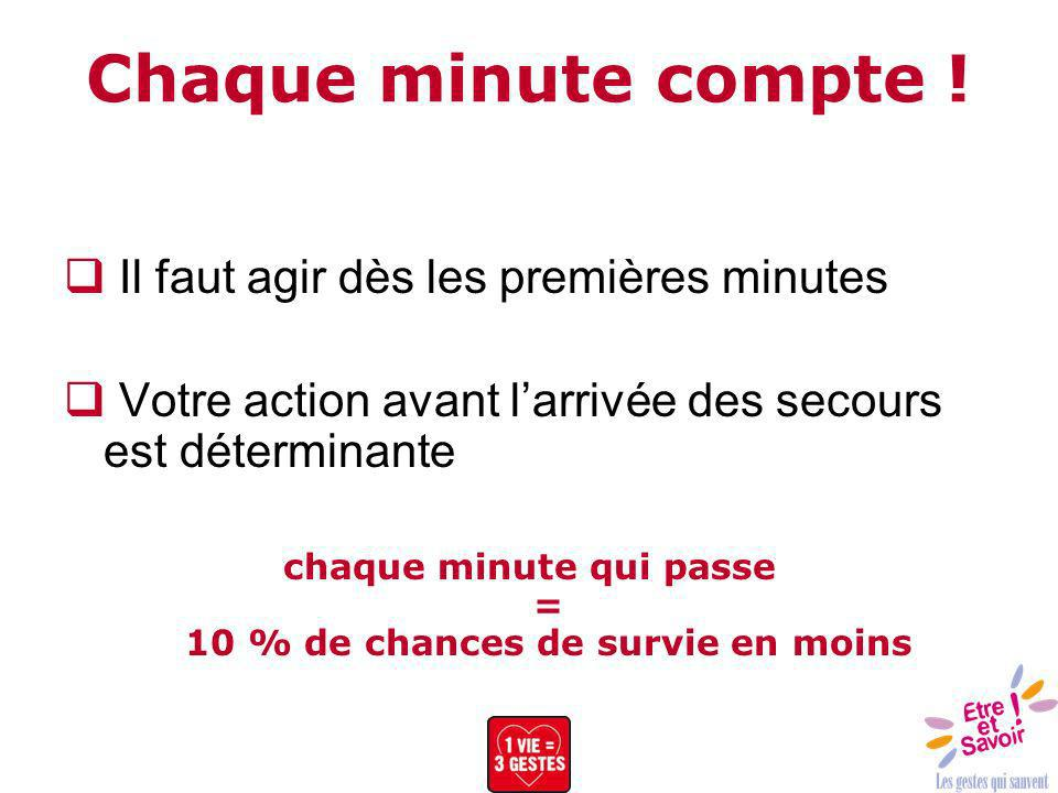 Chaque minute compte .