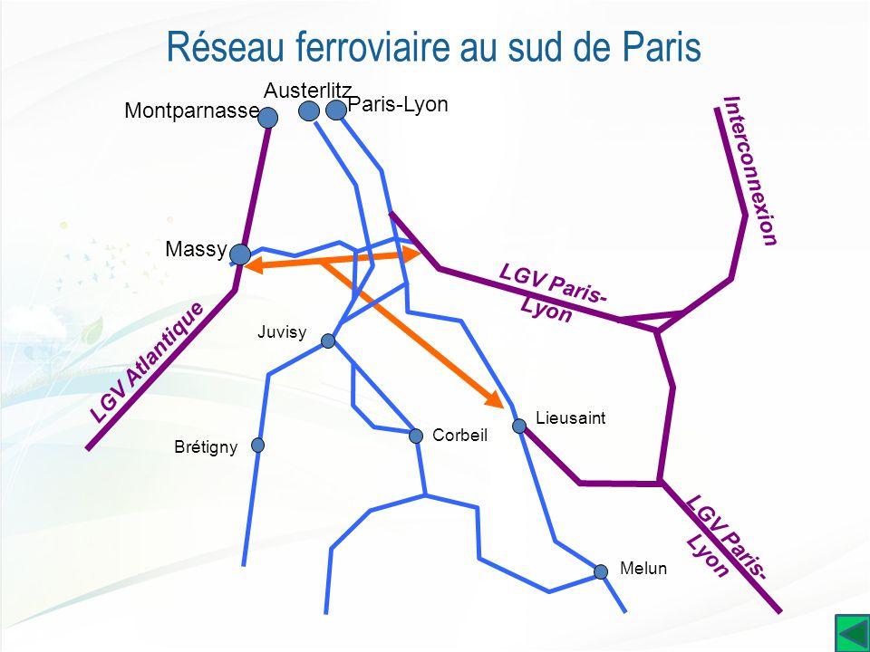 Interconnexion Paris-Lyon Austerlitz Montparnasse Massy Réseau ferroviaire au sud de Paris LGV Atlantique LGV Paris- Lyon Lieusaint Brétigny Melun Corbeil Juvisy