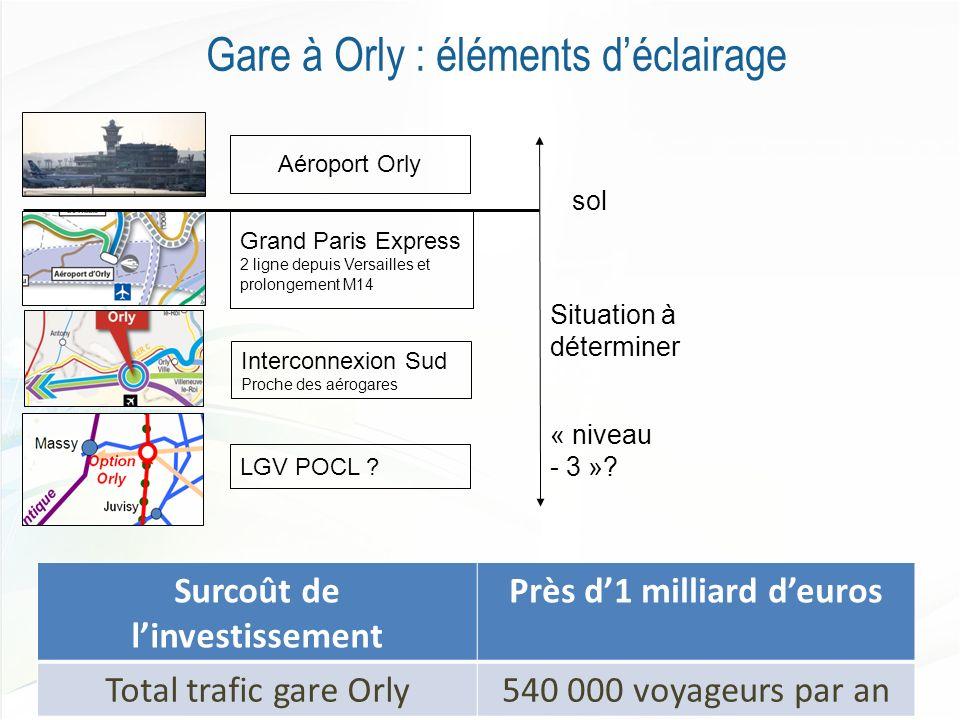 Gare à Orly : éléments déclairage Situation à déterminer « niveau - 3 ».