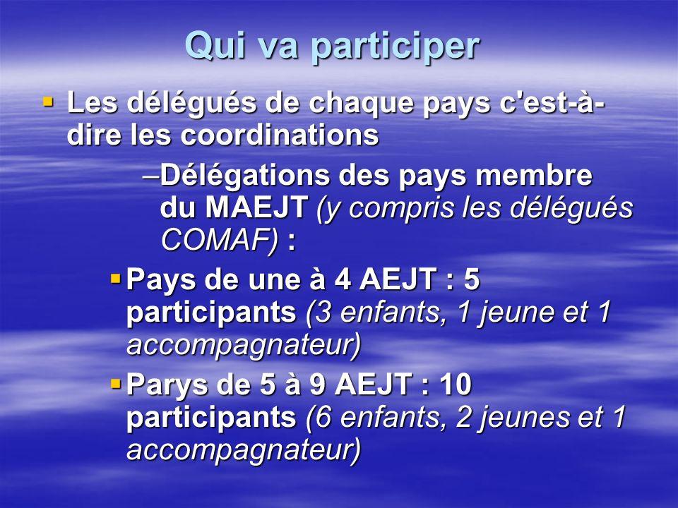 Qui va participer Qui va participer Les délégués de chaque pays c est-à- dire les coordinations Les délégués de chaque pays c est-à- dire les coordinations –Délégations des pays membre du MAEJT (y compris les délégués COMAF) : Pays de une à 4 AEJT : 5 participants (3 enfants, 1 jeune et 1 accompagnateur) Pays de une à 4 AEJT : 5 participants (3 enfants, 1 jeune et 1 accompagnateur) Parys de 5 à 9 AEJT : 10 participants (6 enfants, 2 jeunes et 1 accompagnateur) Parys de 5 à 9 AEJT : 10 participants (6 enfants, 2 jeunes et 1 accompagnateur)