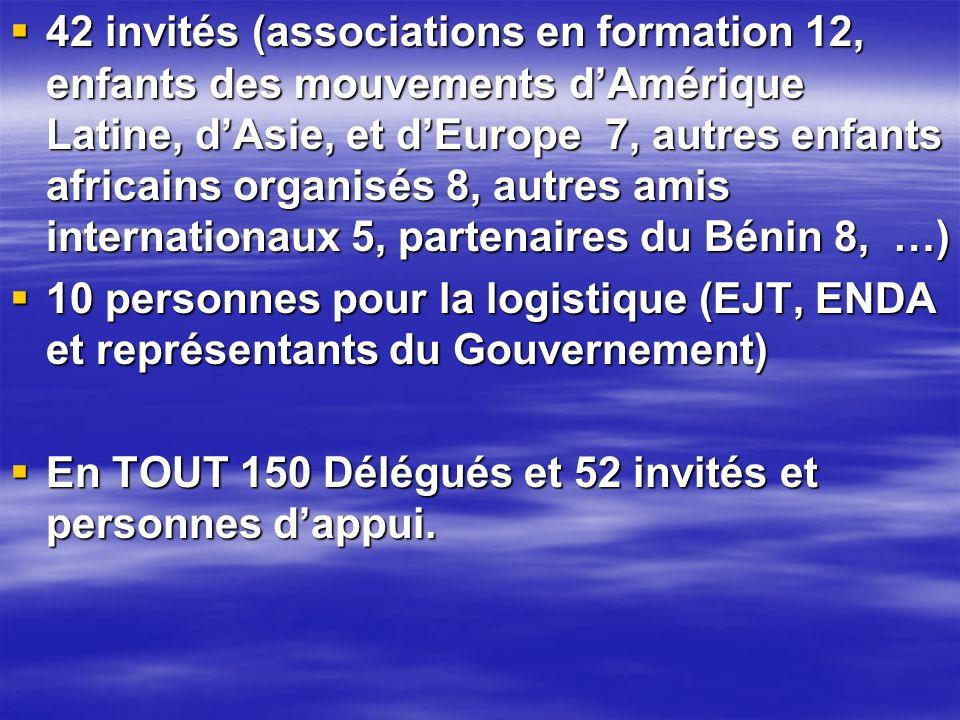 42 invités (associations en formation 12, enfants des mouvements dAmérique Latine, dAsie, et dEurope 7, autres enfants africains organisés 8, autres amis internationaux 5, partenaires du Bénin 8, …) 42 invités (associations en formation 12, enfants des mouvements dAmérique Latine, dAsie, et dEurope 7, autres enfants africains organisés 8, autres amis internationaux 5, partenaires du Bénin 8, …) 10 personnes pour la logistique (EJT, ENDA et représentants du Gouvernement) 10 personnes pour la logistique (EJT, ENDA et représentants du Gouvernement) En TOUT 150 Délégués et 52 invités et personnes dappui.