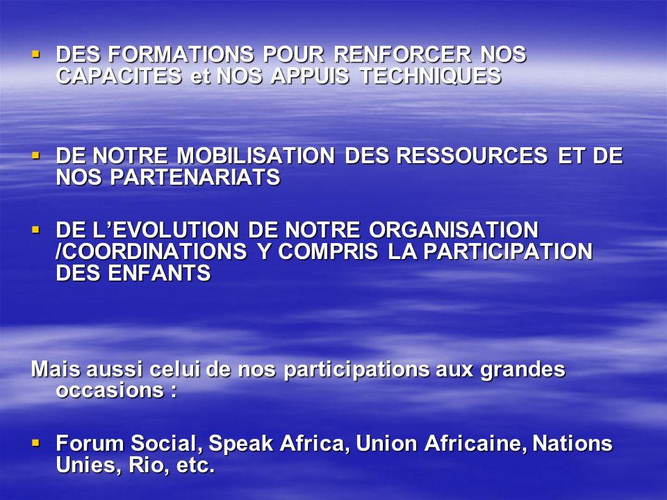 DES FORMATIONS POUR RENFORCER NOS CAPACITES et NOS APPUIS TECHNIQUES DES FORMATIONS POUR RENFORCER NOS CAPACITES et NOS APPUIS TECHNIQUES DE NOTRE MOBILISATION DES RESSOURCES ET DE NOS PARTENARIATS DE NOTRE MOBILISATION DES RESSOURCES ET DE NOS PARTENARIATS DE LEVOLUTION DE NOTRE ORGANISATION /COORDINATIONS Y COMPRIS LA PARTICIPATION DES ENFANTS DE LEVOLUTION DE NOTRE ORGANISATION /COORDINATIONS Y COMPRIS LA PARTICIPATION DES ENFANTS Mais aussi celui de nos participations aux grandes occasions : Forum Social, Speak Africa, Union Africaine, Nations Unies, Rio, etc.