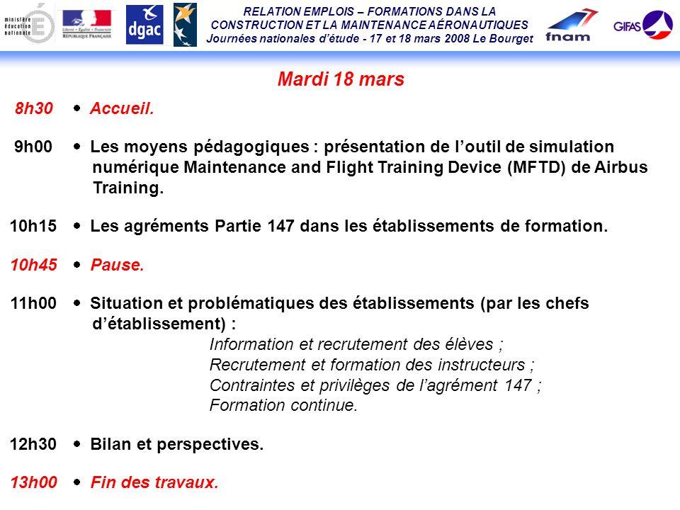 RELATION EMPLOIS – FORMATIONS DANS LA CONSTRUCTION ET LA MAINTENANCE AÉRONAUTIQUES Journées nationales détude - 17 et 18 mars 2008 Le Bourget Mardi 18 mars 8h30 Accueil.