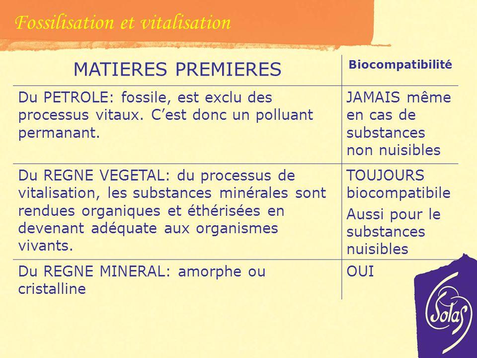 Biocompatibilité et Procédure Deux idées pour un concept de salubrité BIOCOMPATIBILITE: capacité pour une substance d être métabolisée par des organis